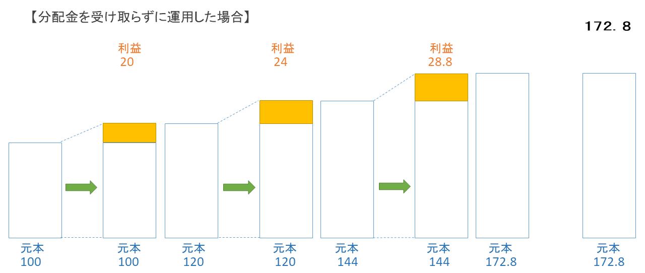 「確定申告」会社員の20万円問題(その1):副業・配当で申告が必要な人   トウシル 楽天証券の投資情報メディア