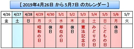 [ 2019年4月26日から5月7日のカレンダー ]