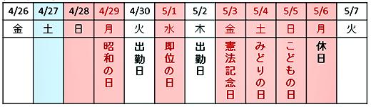 [ 厚生労働省モデルの「就業規則」を採用している職場のカレンダー ](図3)