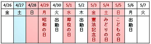 [ 厚生労働省モデルの「雇用契約書」を採用している職場のカレンダー ](図4)